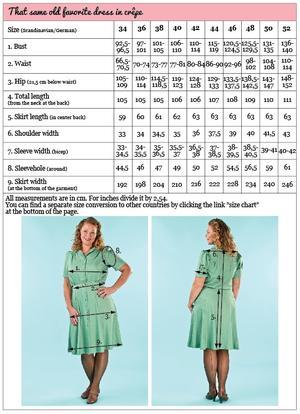 that same old favorite dress. leaf green dots